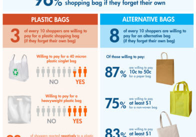 NRA-bag-perceptions-survey-infographic